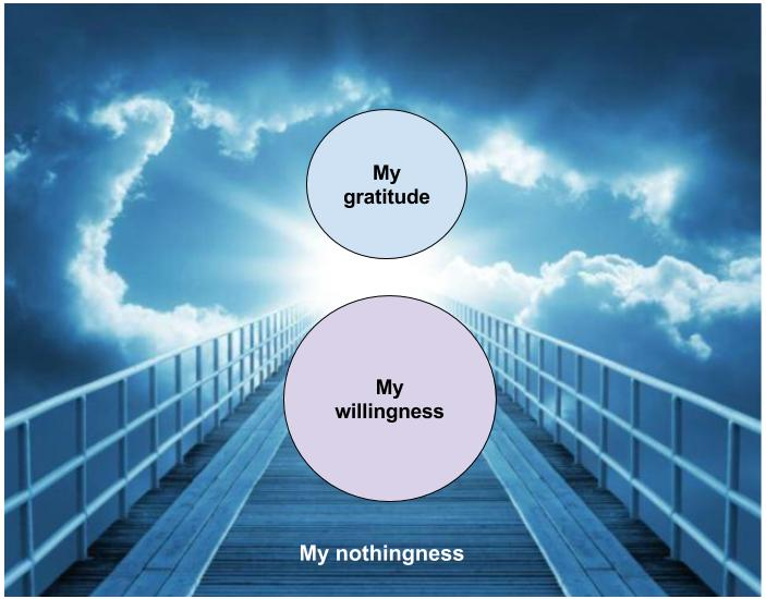 Agreement 8 - My Nothingness, Willingness and Gratitude.jpg