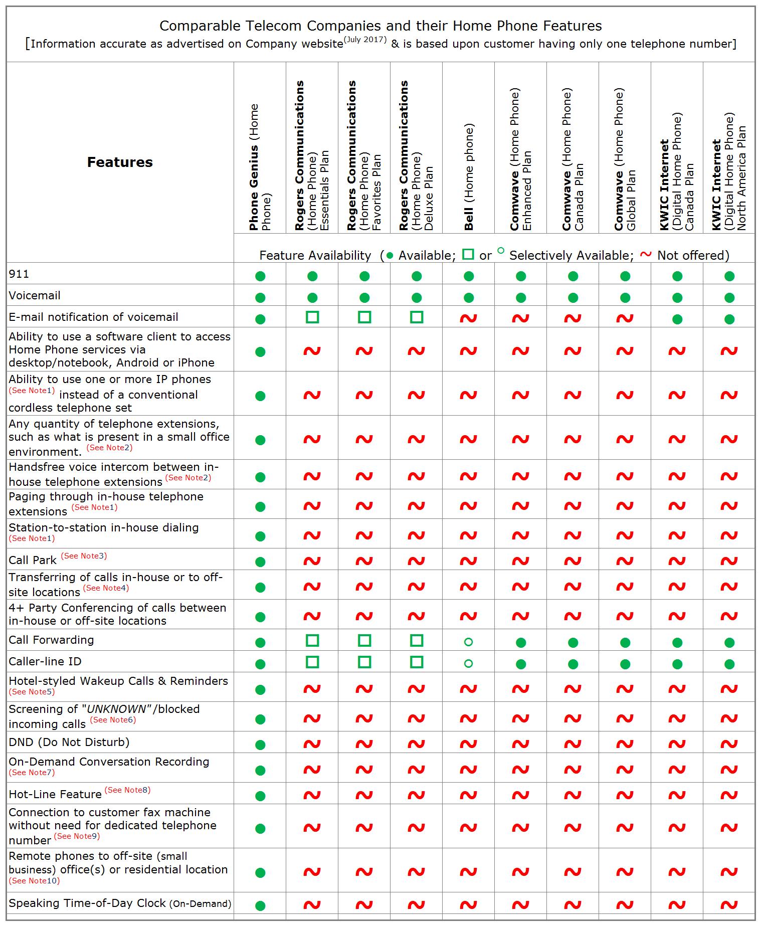PG Feature Comparison.png