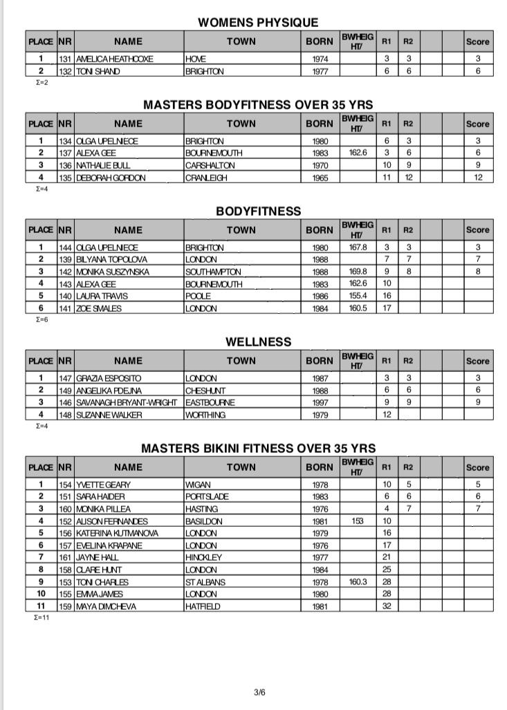 2019 SC Results 3.jpg