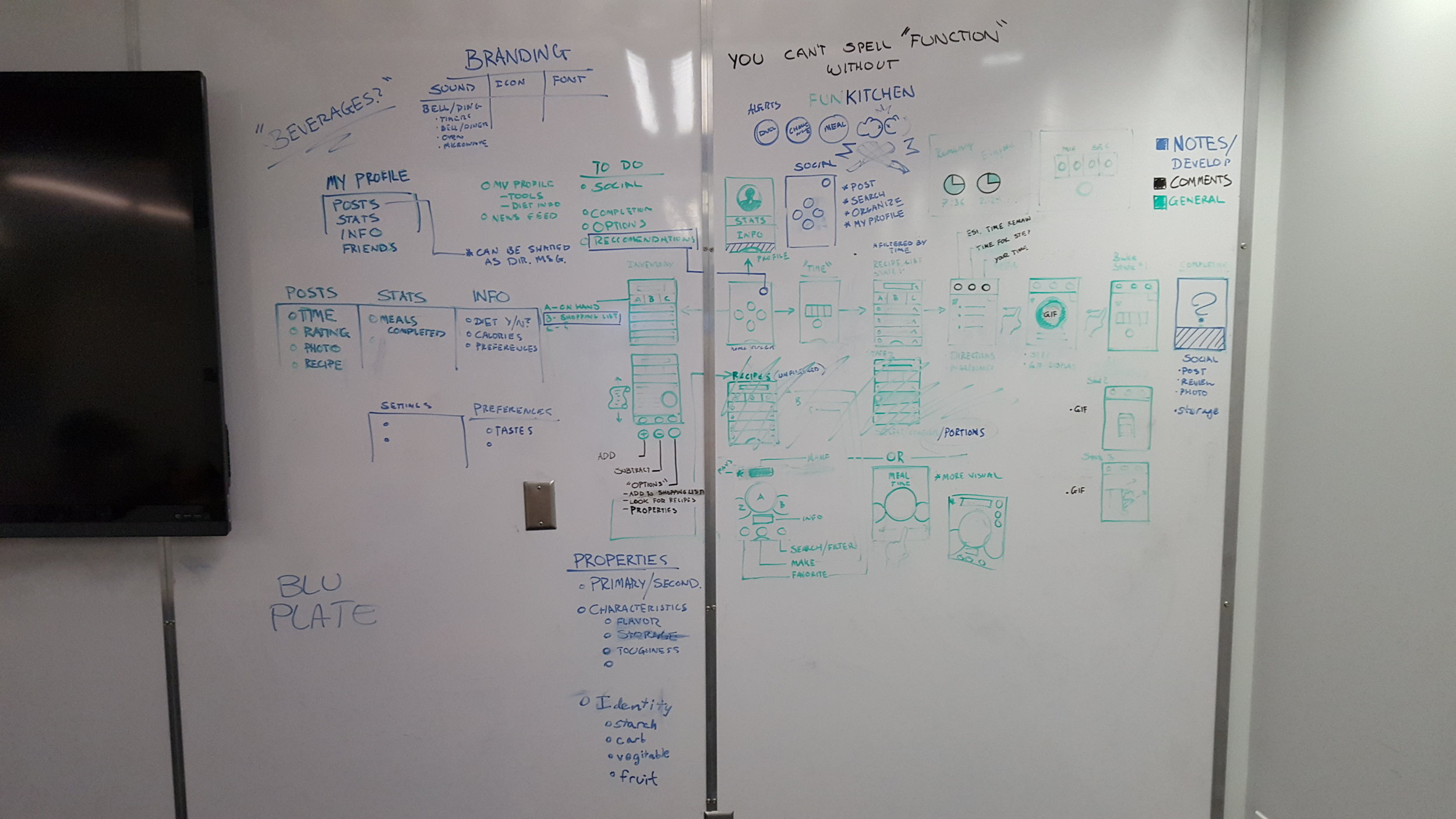 Laying out our app frame by frame before beginning the prototyping phase.
