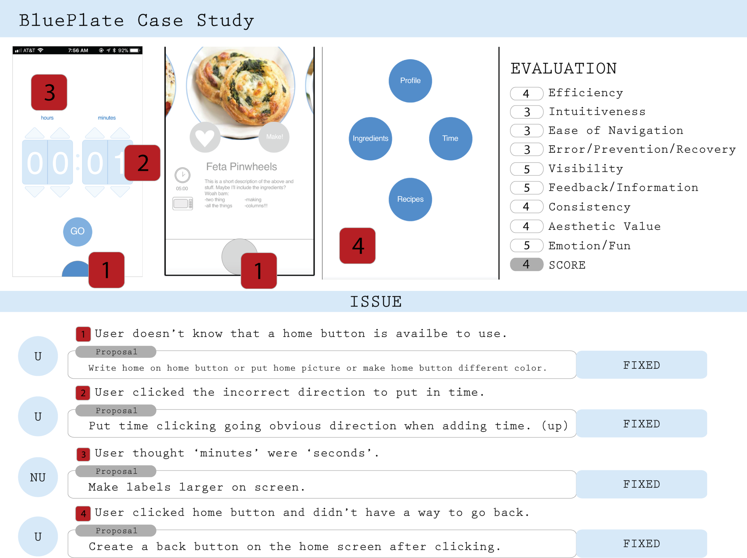 UX Evaluation Card : a necessity for creating an even better applications.