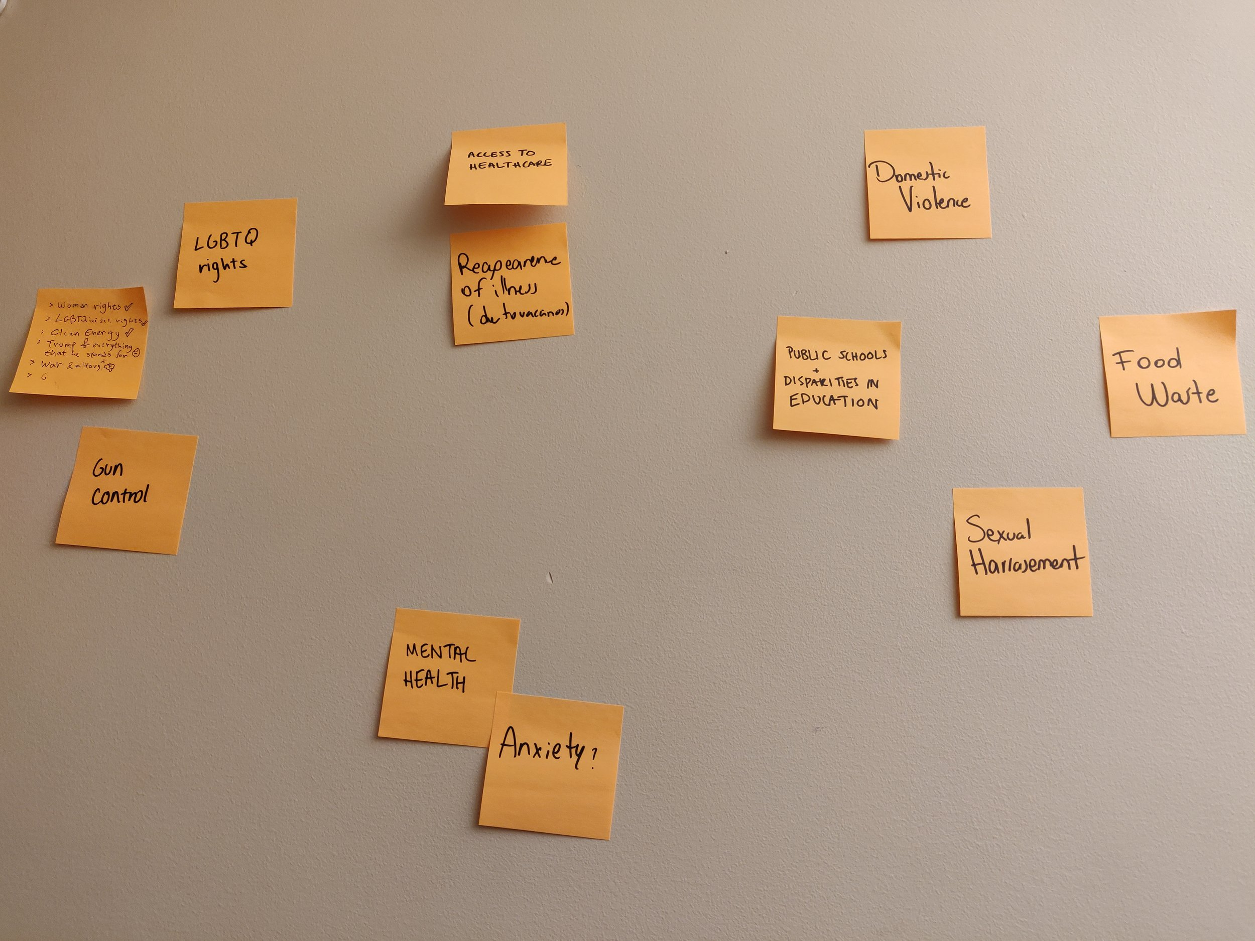 Brainstorming and ideation