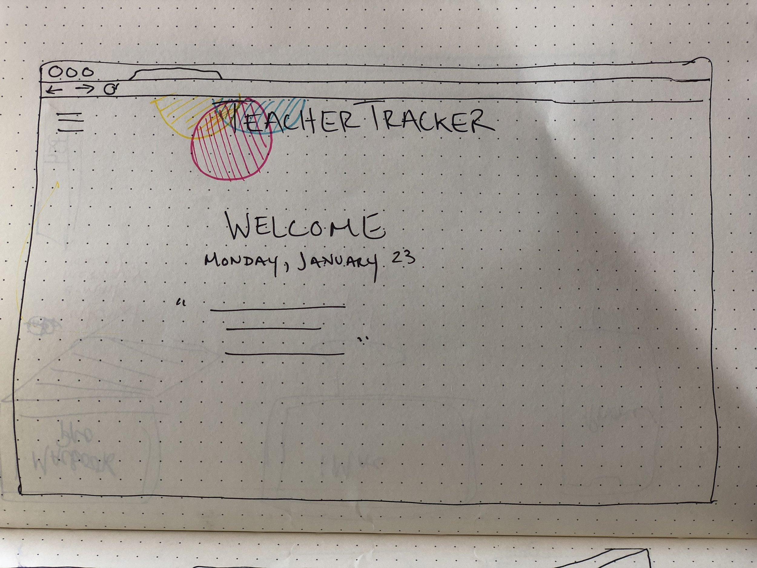 Desktop welcome screen