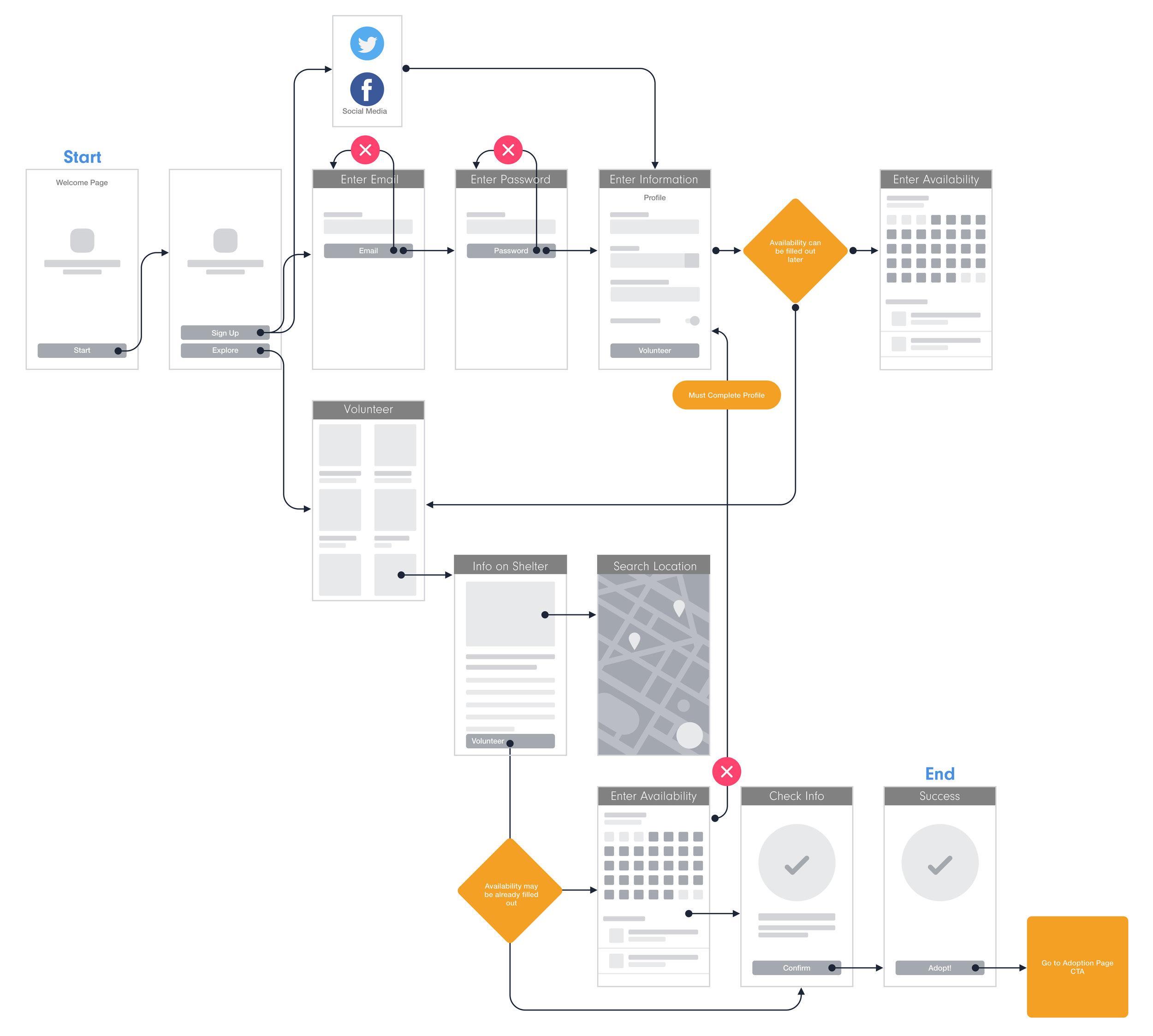 User Flow 2.jpg