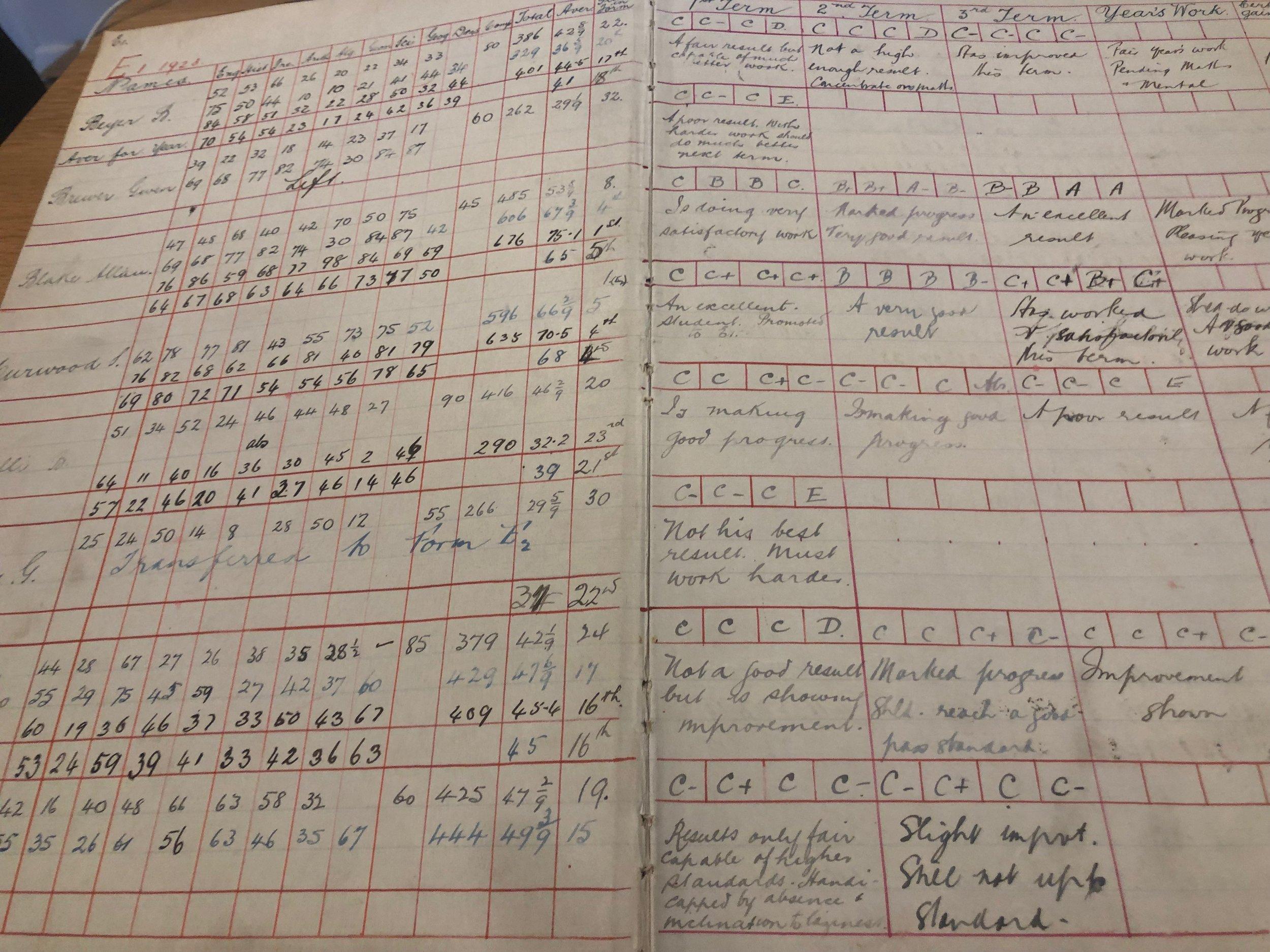 An exam marking book from 1923