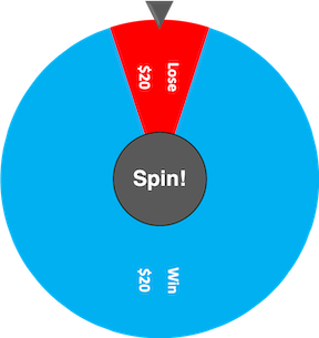 Figure 1: The Equivalent Bet Test Game Wheel