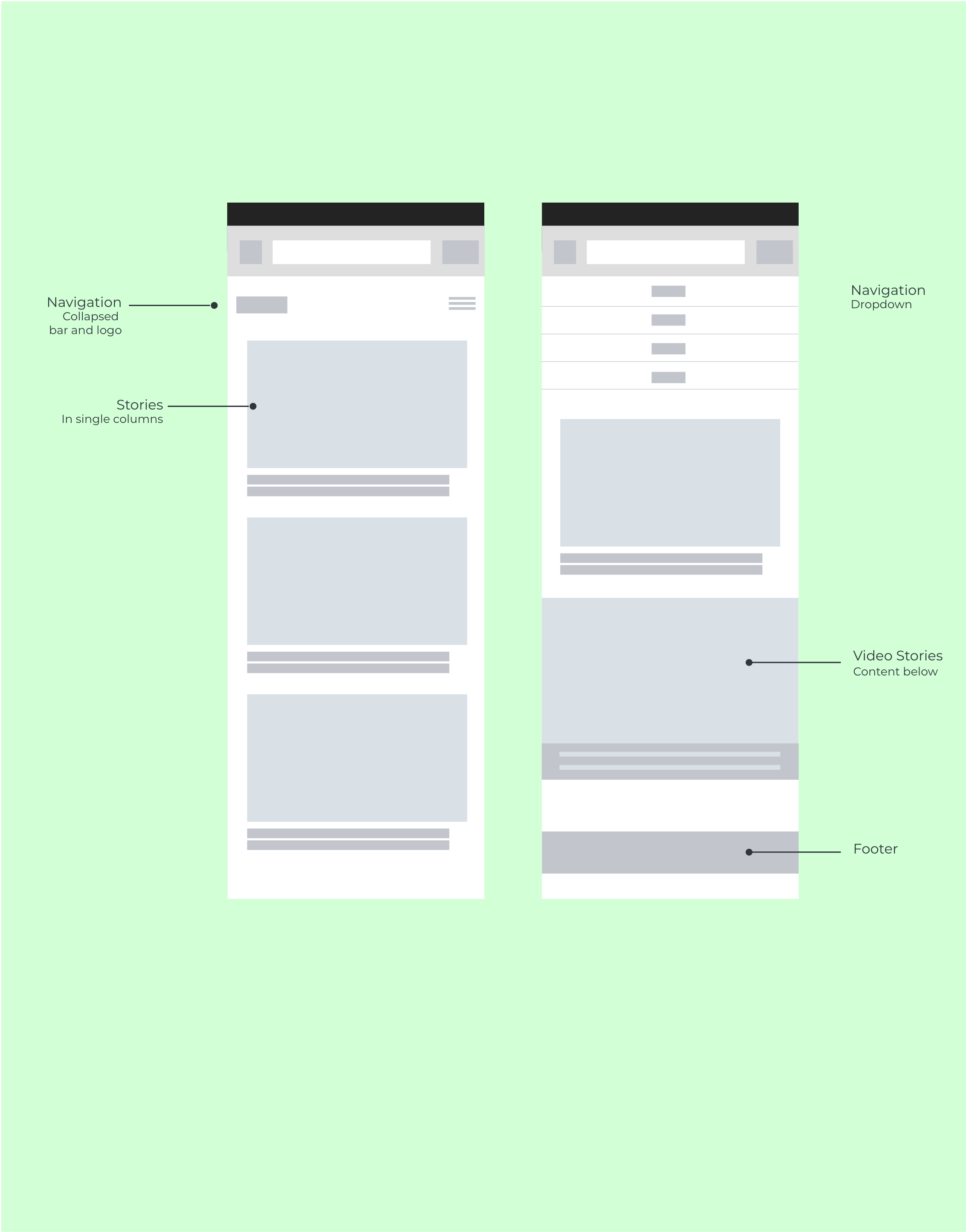 Low Fidelity Wireframes - Que - Mobile.png