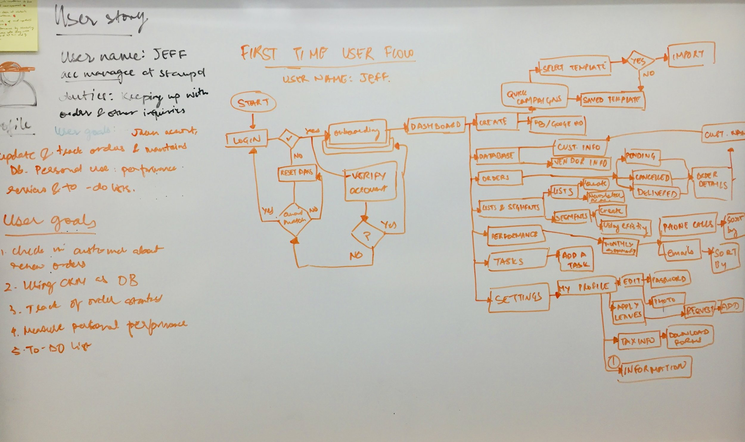 First Time User Flow - BTS.jpg