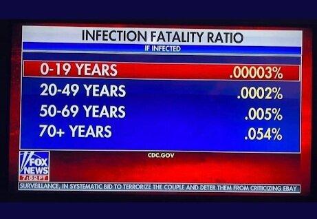 InfectionFatalityRatio.jpg