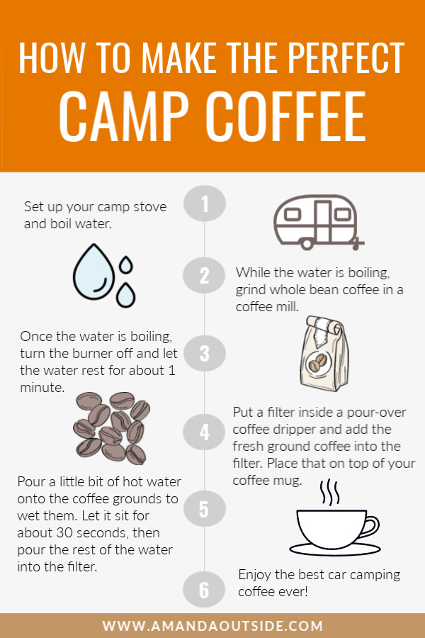 How to make the best coffee while camping! Click through to see my car camping morning routine and other camping tips! #camping #coffee