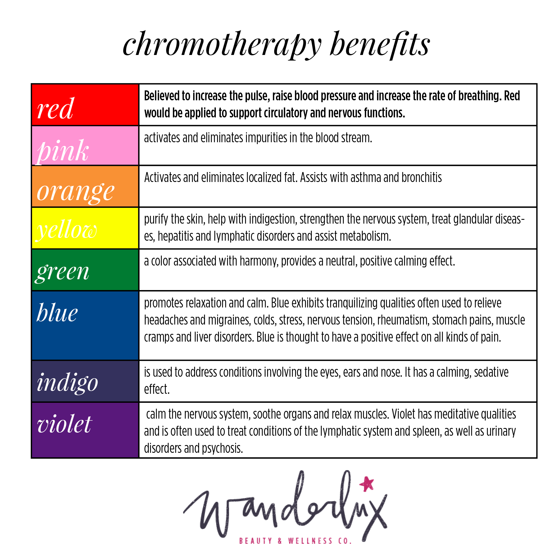 chromotherapy.png