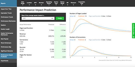 Revenue impact prediction.jpg