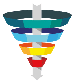 Conversion-Rate-optimisation-funnel.png