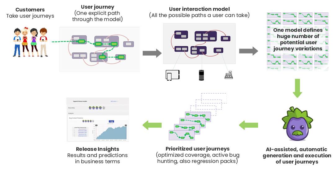 DAI-diagram-web-page-3.jpg
