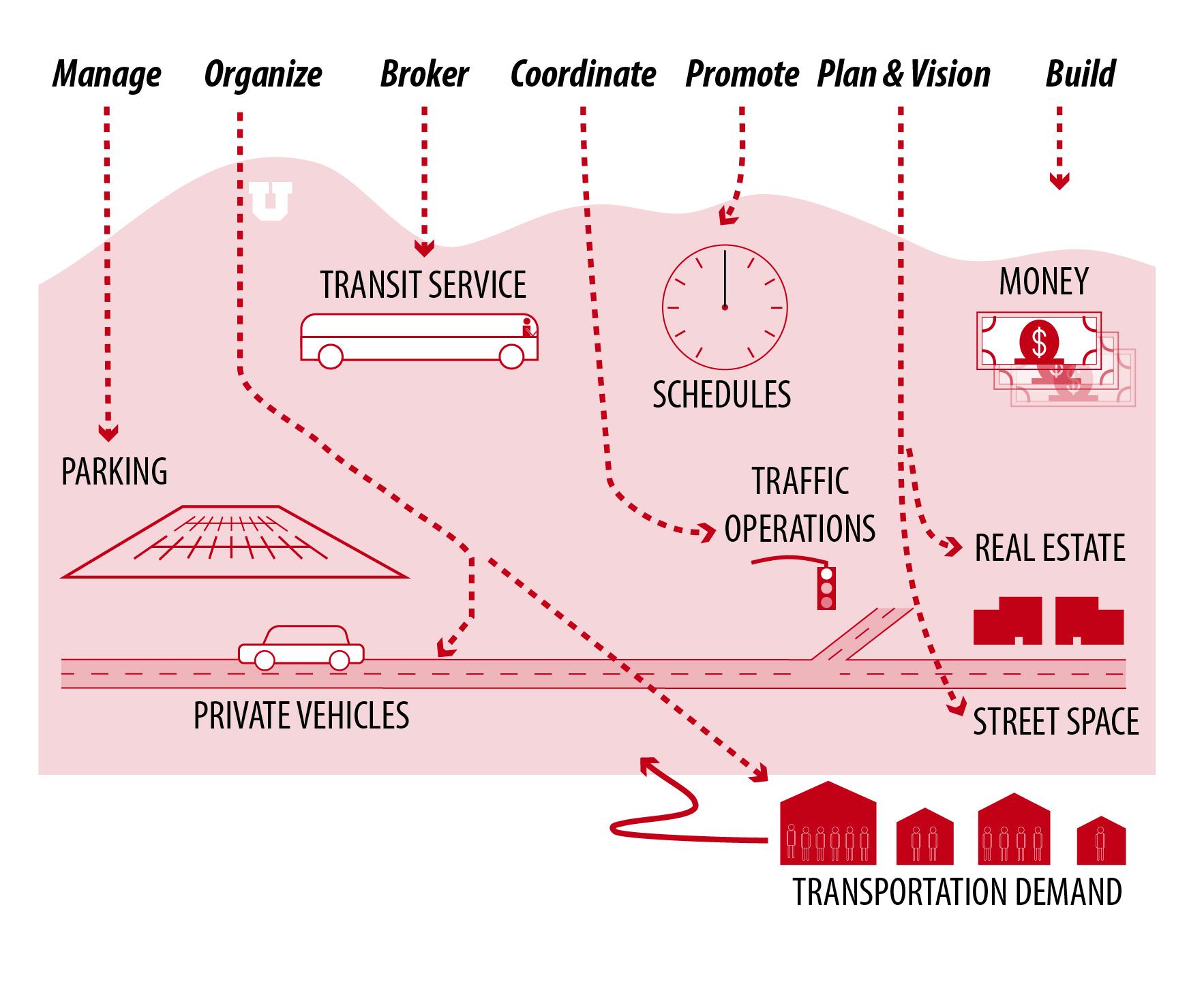 TDM-infographic.jpg