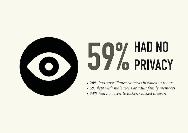 Privacy Infog.jpg