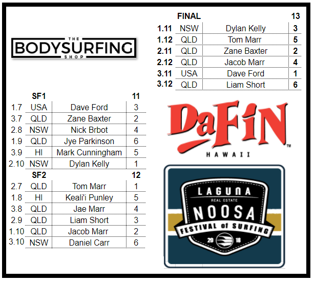 mens-final-bodysurf