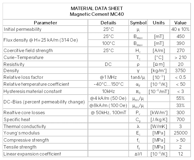 materialdatasheet.png