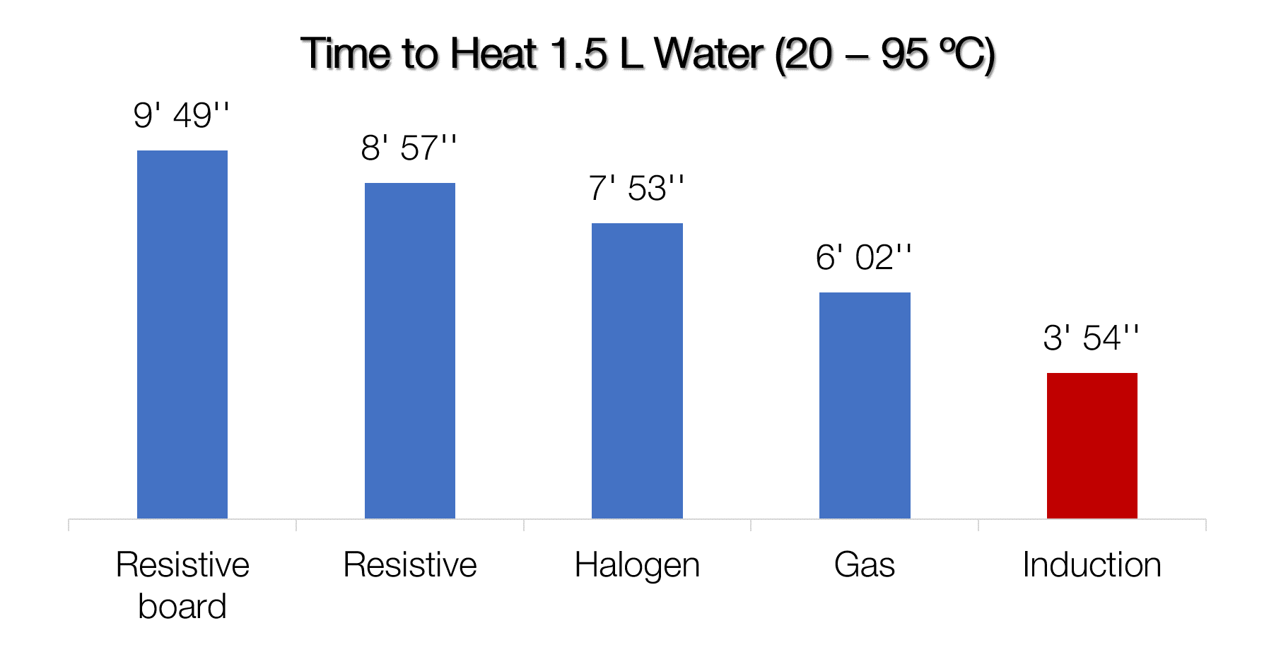 heat water.png