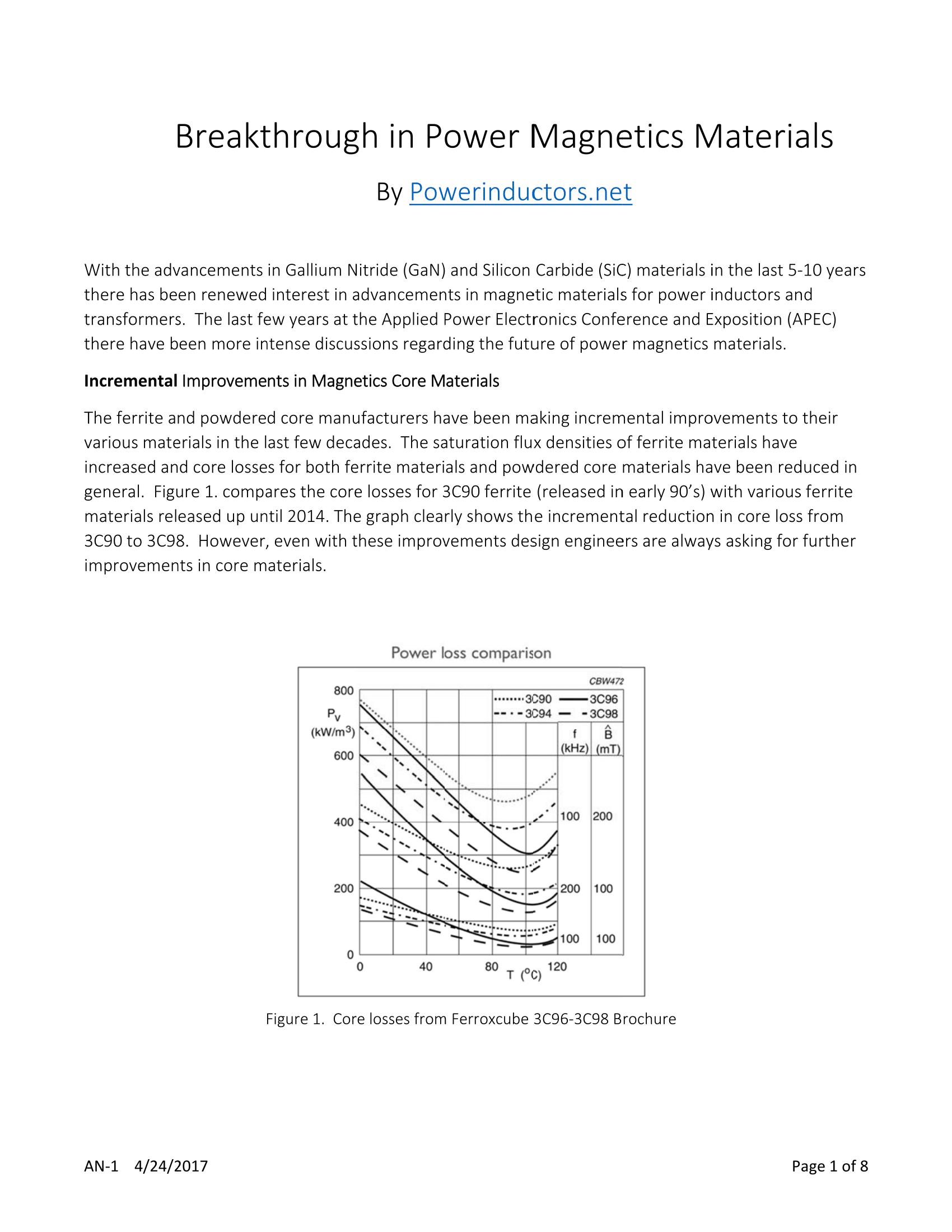 Breakthrough_in_Power_Magnetics_Materials-1.png