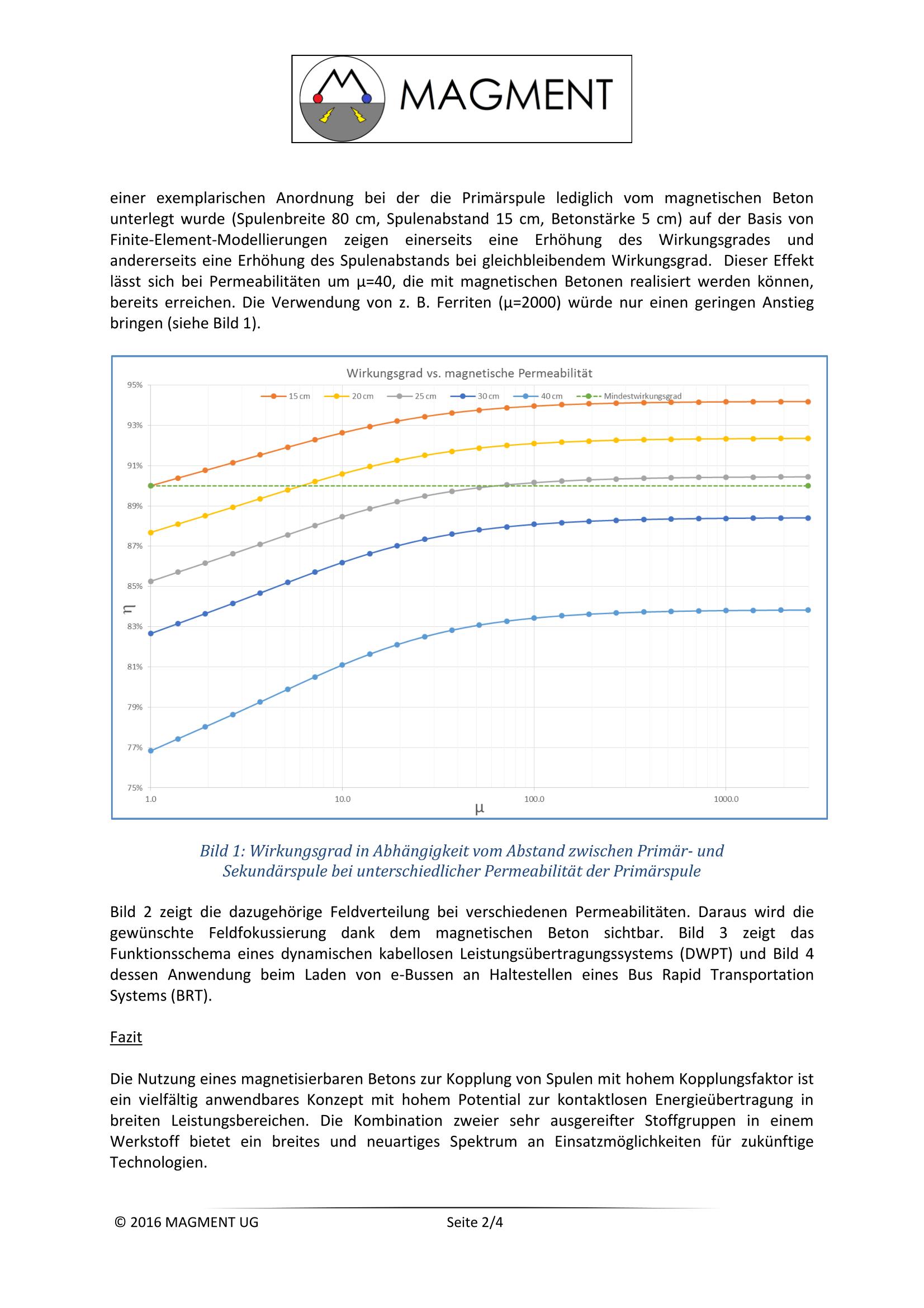 Induktive_Energieübertragung_mit_MAGMENT-2.png