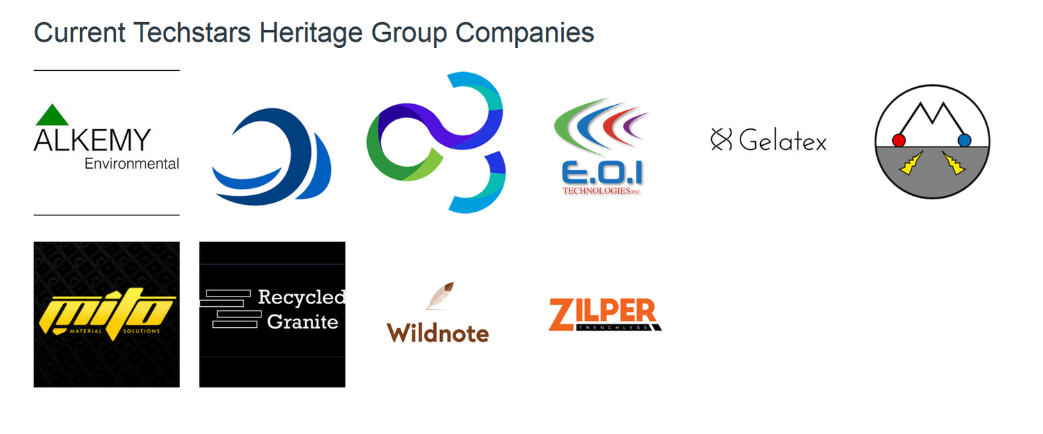 The Heritage Group Accelerator Powered by Techstars - Companies.png