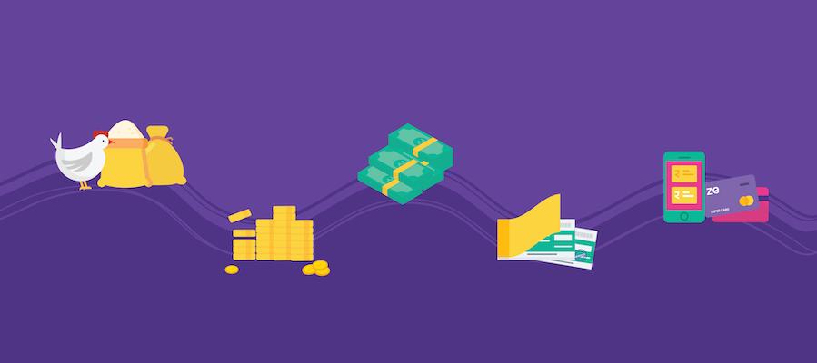 Evolution of Payments (Image Credit:  Zeta  @Medium)