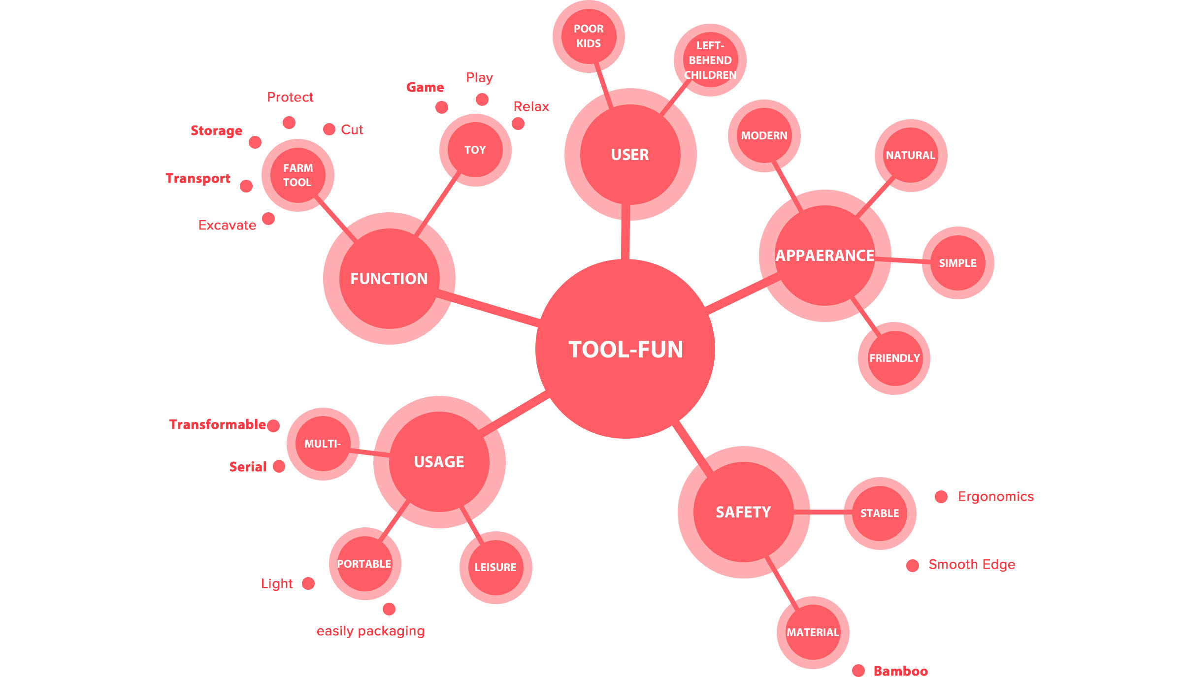 ToolFun网页排版画板 6.jpg