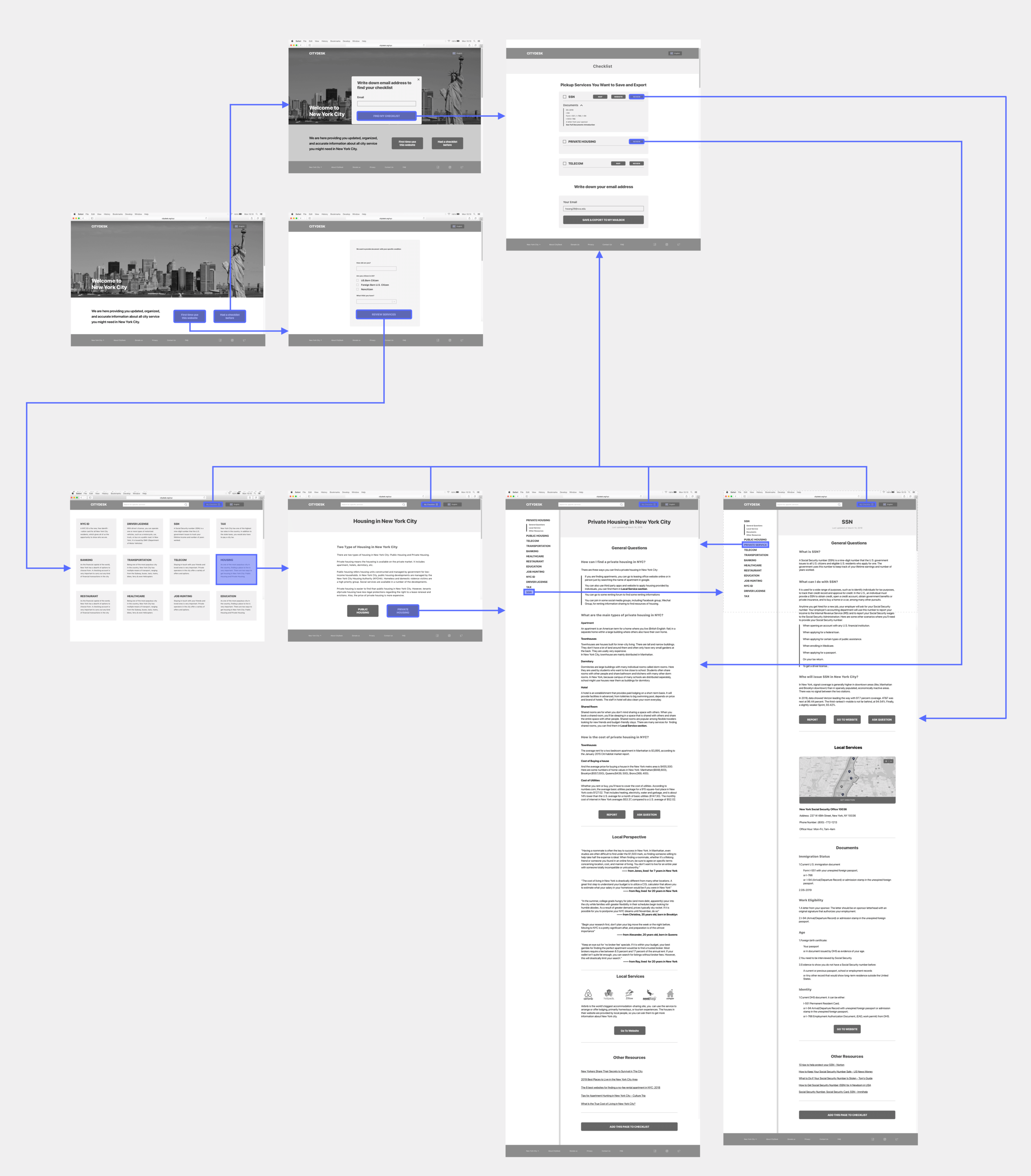 Wireframe Flow2.png