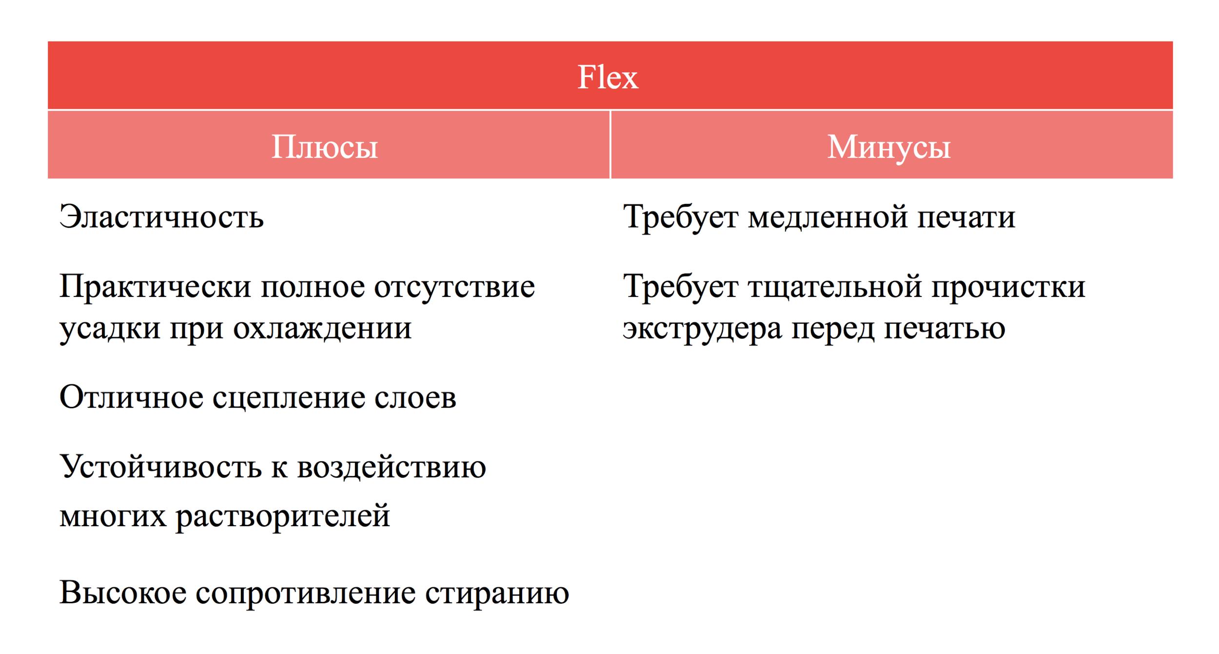 Плюсы и минусы Flex пластика qbed.space.png