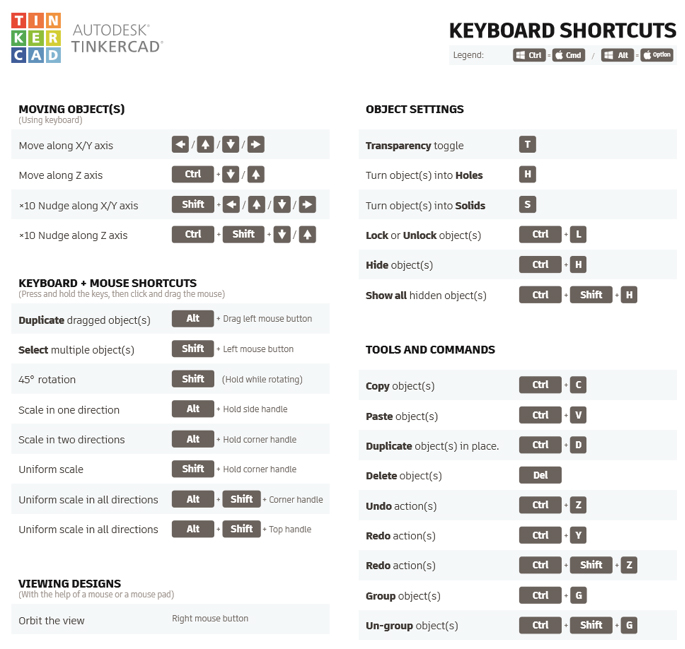 Горячие клавиши Tinkercad