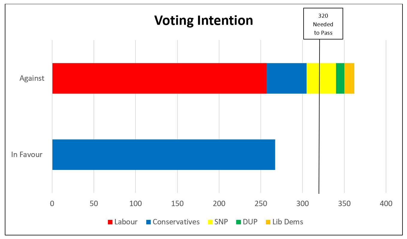 Voting intentions.png