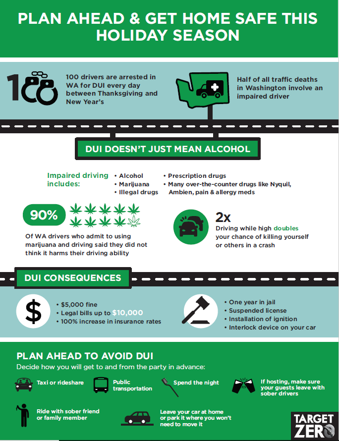 Click Infographic to download a PDF file