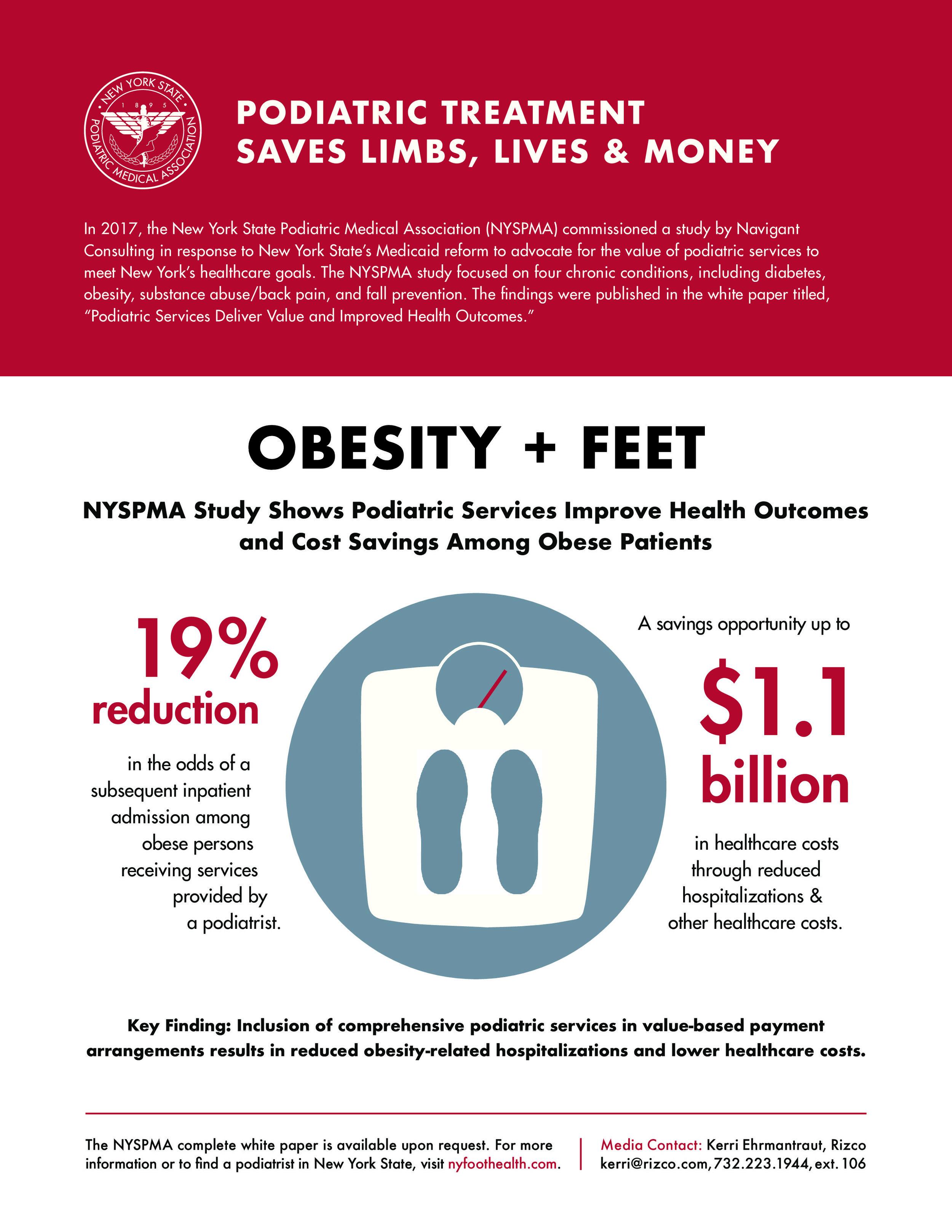 NYSPMA-WhitePaper-Infographic-Obesity-page-0.jpg