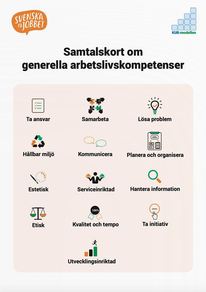 FS_Svenska-pa-jobbet_Samtalskort_01.jpg