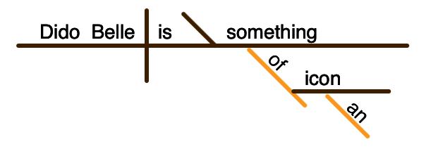 Core sentence.png