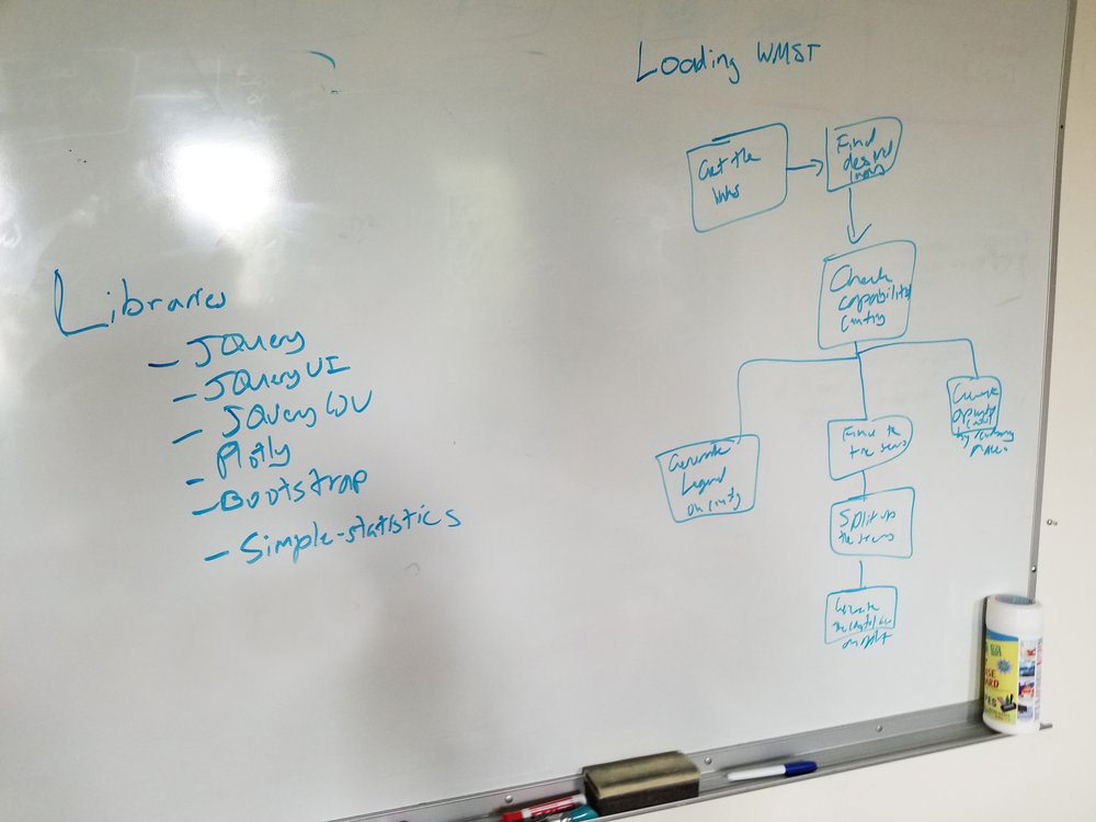 During one of our team meetings, we mapped out the libraries and frameworks we needed to build the application, as well as  how and when  some of the datasets would be loaded and displayed on the screen based on user interactions.