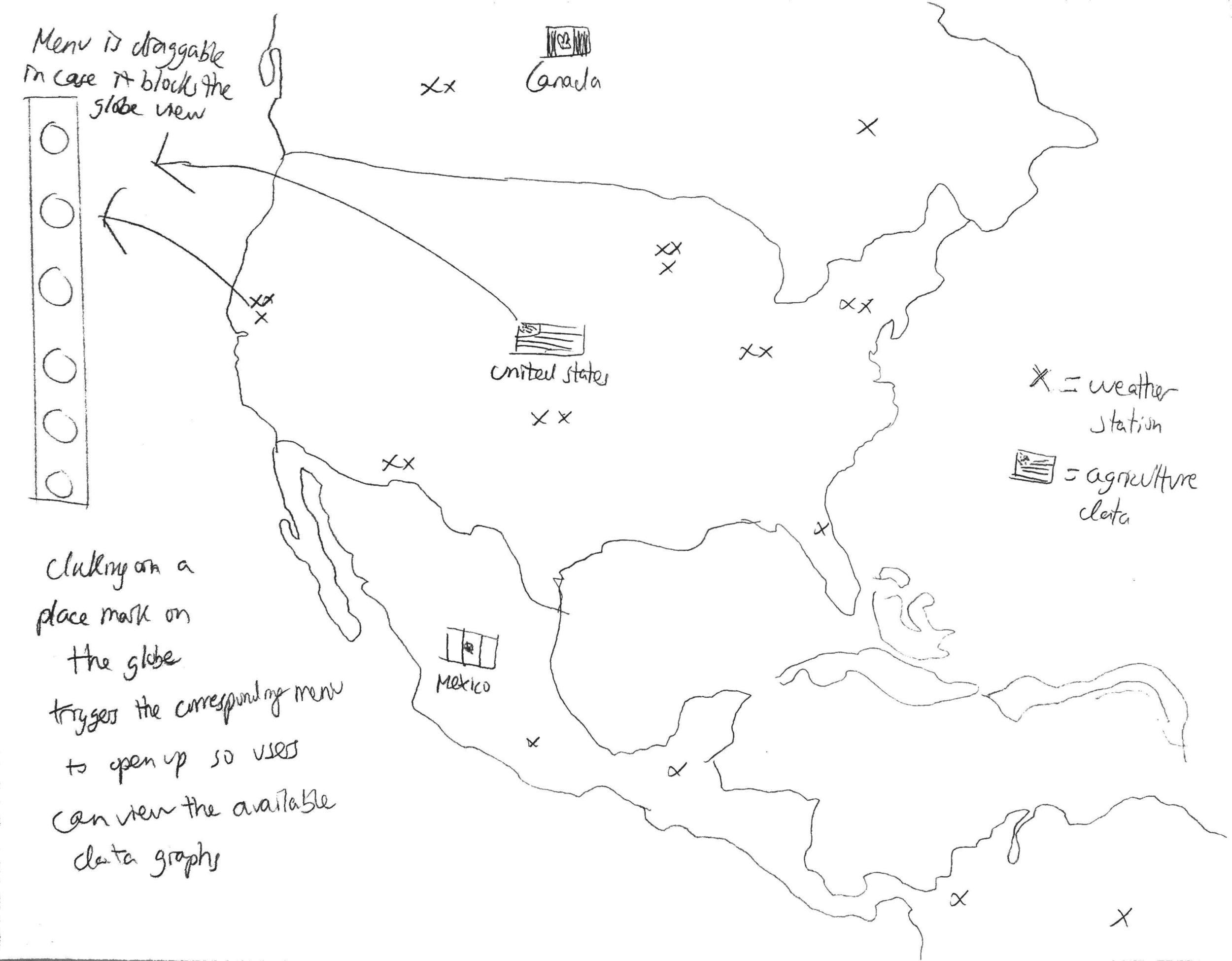 Sketch of the interface and placemarks (flags and weather stations) and the interactions with those placemarks that reveal agriculture and climate data