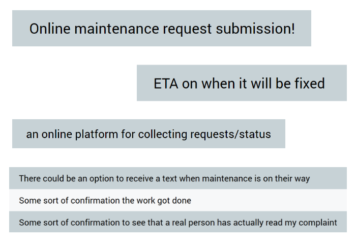 There seems to be a lack of confirmation and feedback of the status of the request. Also, collecting requests? - What is the design opportunity?Allow users to easily track the status of their request, whether help is on the way or that the issue has been resolved. And also allow them to view a history of their requests.