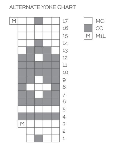 alternate yoke chart.png