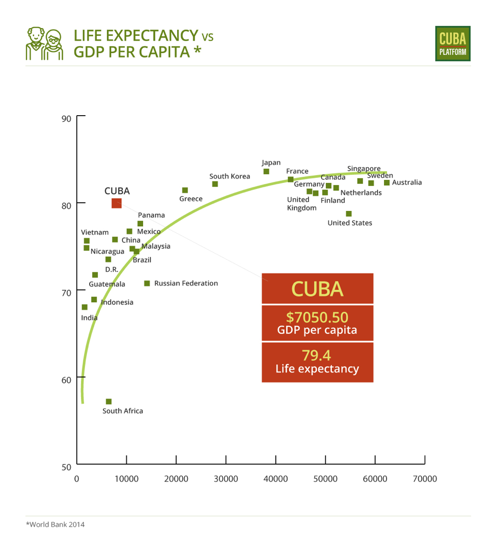 Life expectancy GDP.png