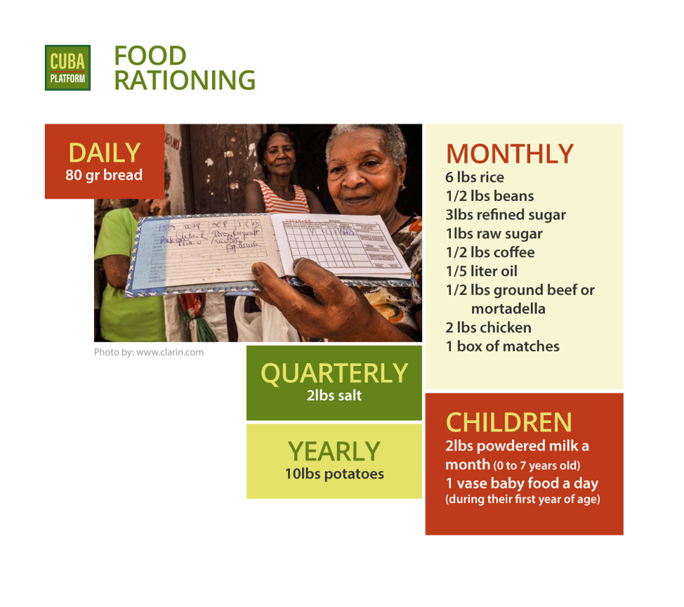 FoodRationing.png
