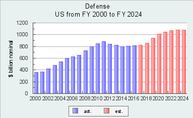 defense spend 2 (1).png