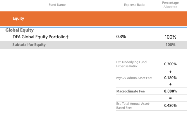 my529_All Equity5.png