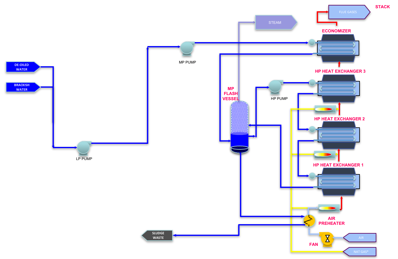 process diagram.png