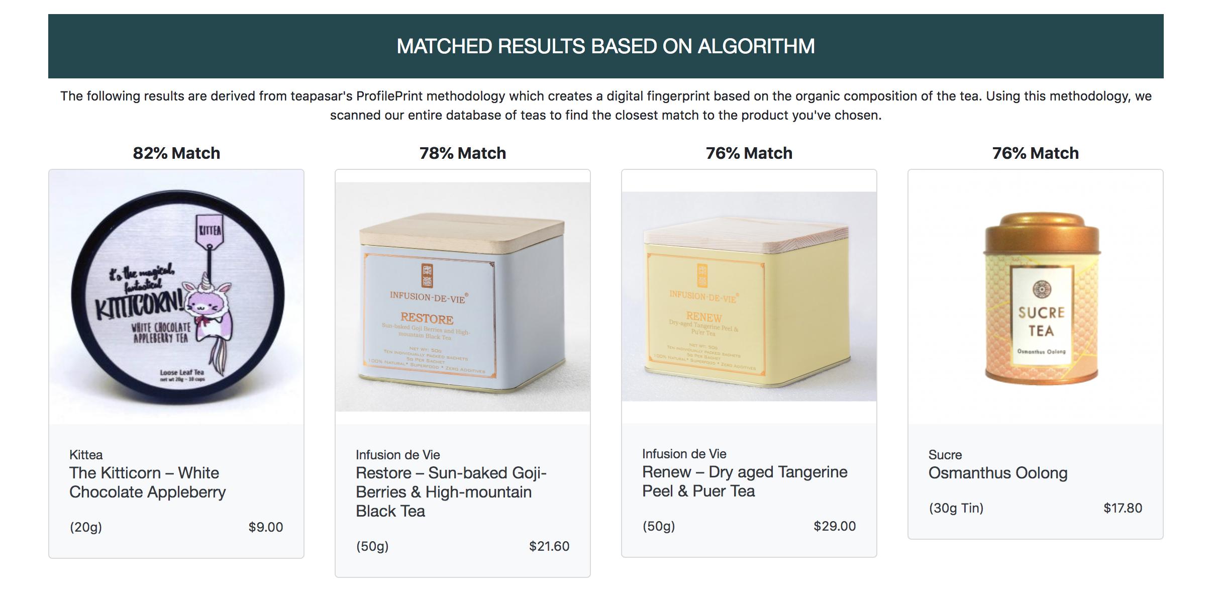teapasar website matching algorithm