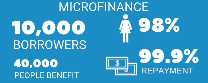 Microfinance1.png