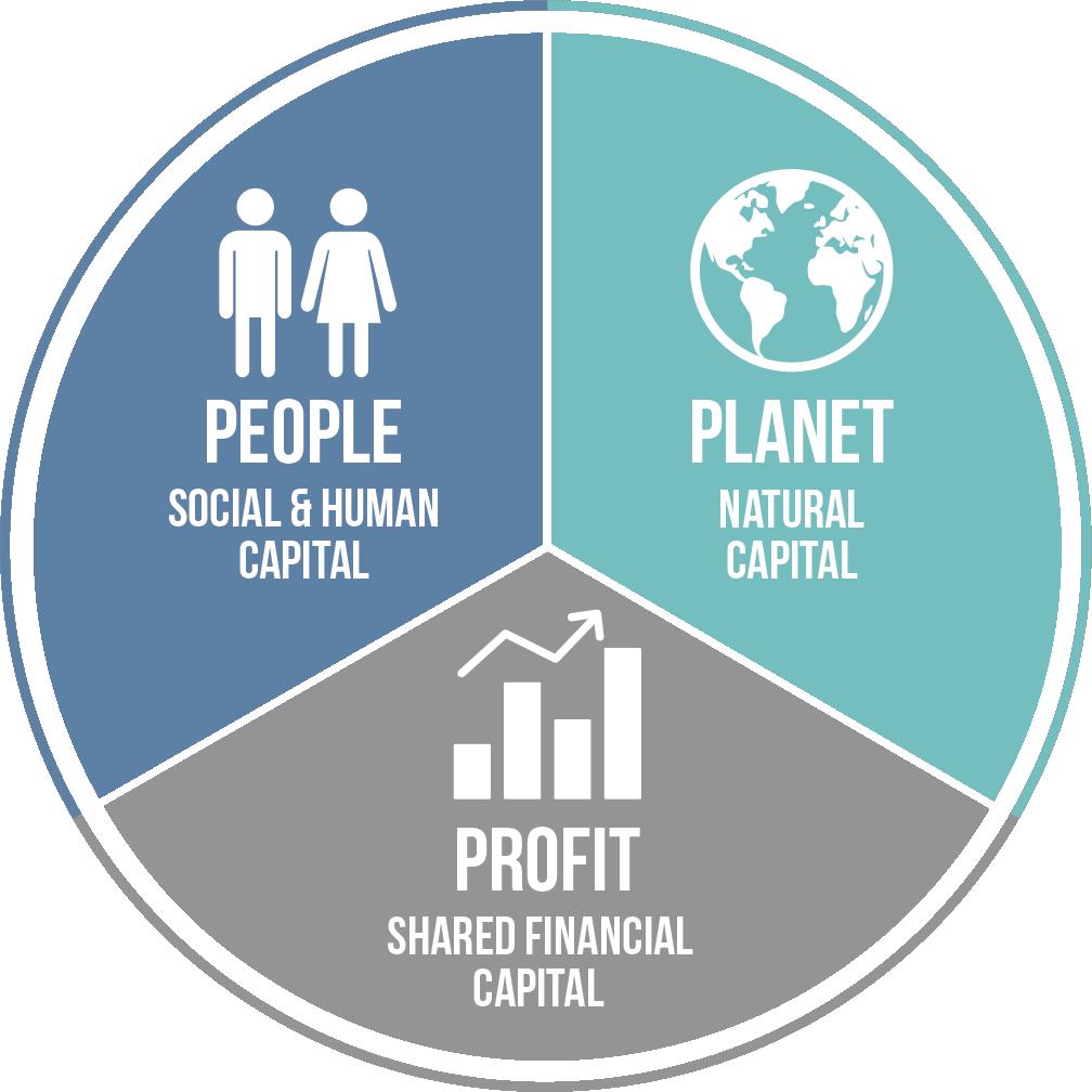 economics_of_mutuality_116.png