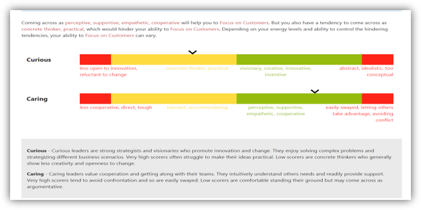 This graphic shows a screenshot of a couple of personality graphs on the behaviors section of the analytics generated by Pinsight after a simulation.
