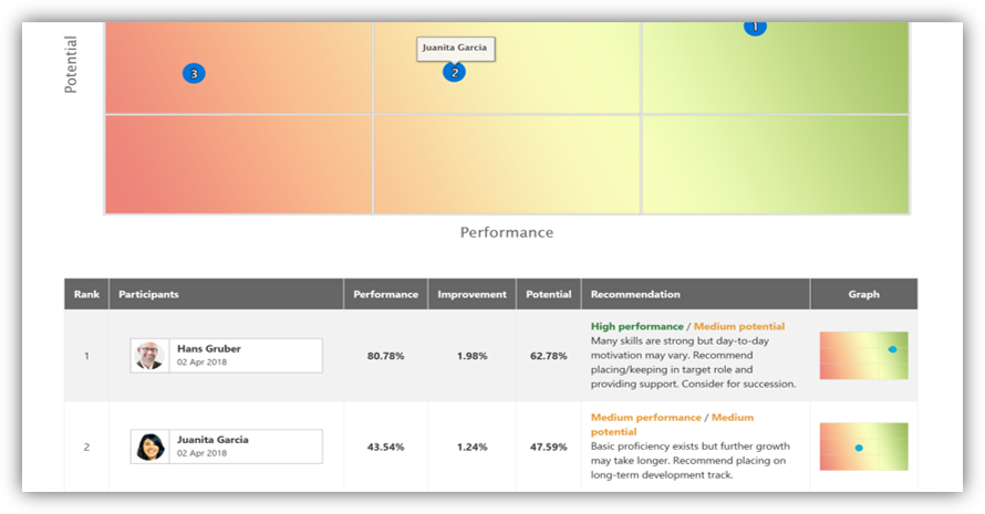 Graphic showing the bench analytics screen.